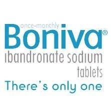 Boniva